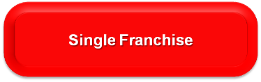 Master Franchise for France